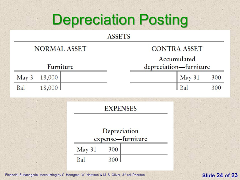 Financial & Managerial Accounting by C. Horngren, W. Harrison & M. S. Oliver, 3 rd ed. Pearson Slide 24 of 23 Depreciation Posting