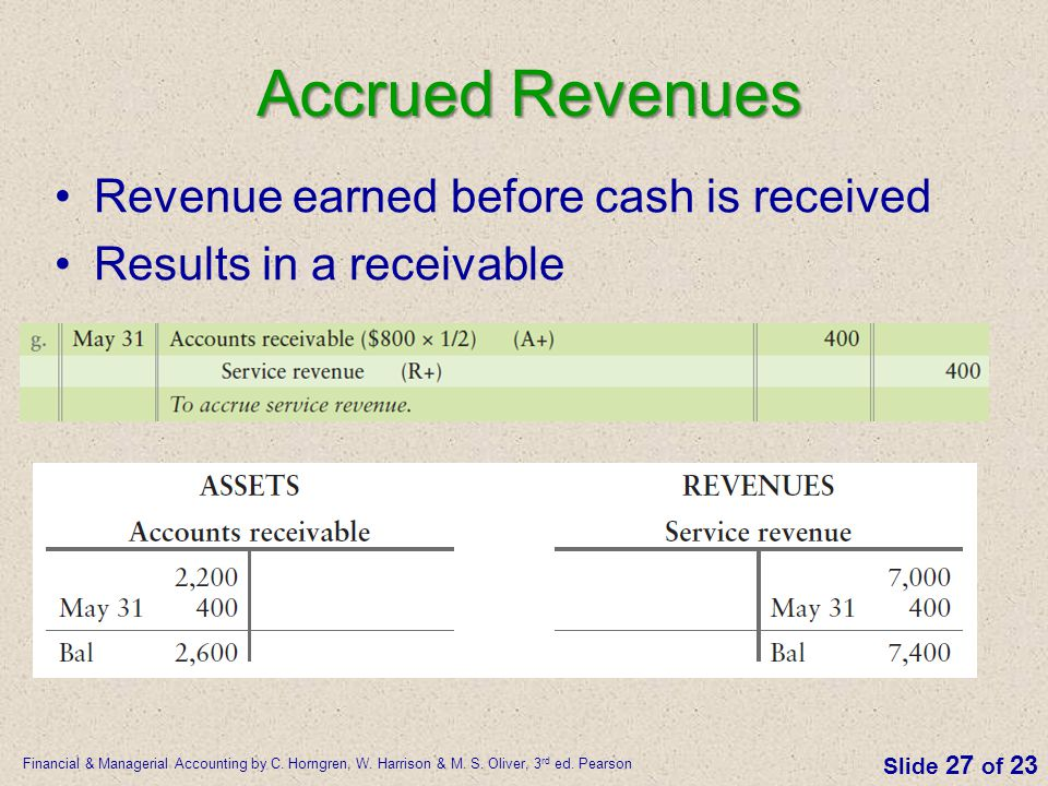 Financial & Managerial Accounting by C. Horngren, W. Harrison & M. S. Oliver, 3 rd ed. Pearson Slide 27 of 23 Accrued Revenues Revenue earned before c