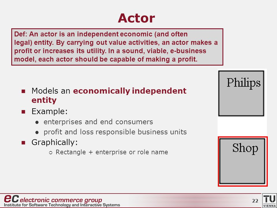 Actor Models an economically independent entity Example: enterprises and end consumers profit and loss responsible business units Graphically:  Rectangle + enterprise or role name Def: An actor is an independent economic (and often legal) entity.