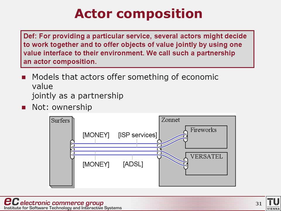 Actor composition Models that actors offer something of economic value jointly as a partnership Not: ownership Def: For providing a particular service, several actors might decide to work together and to offer objects of value jointly by using one value interface to their environment.