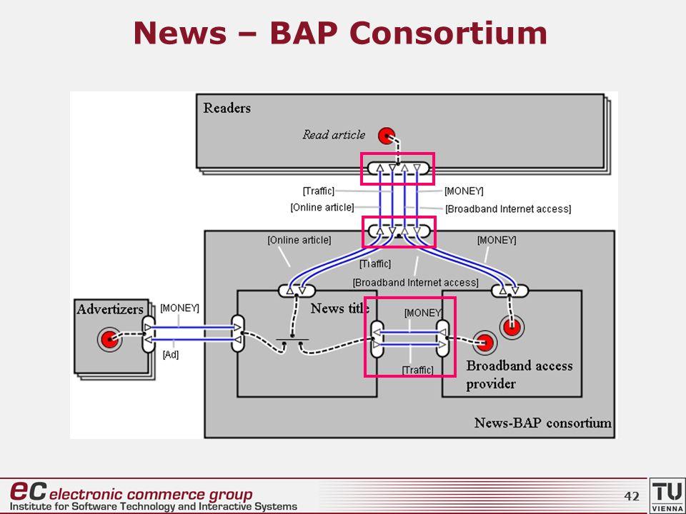 News – BAP Consortium 42