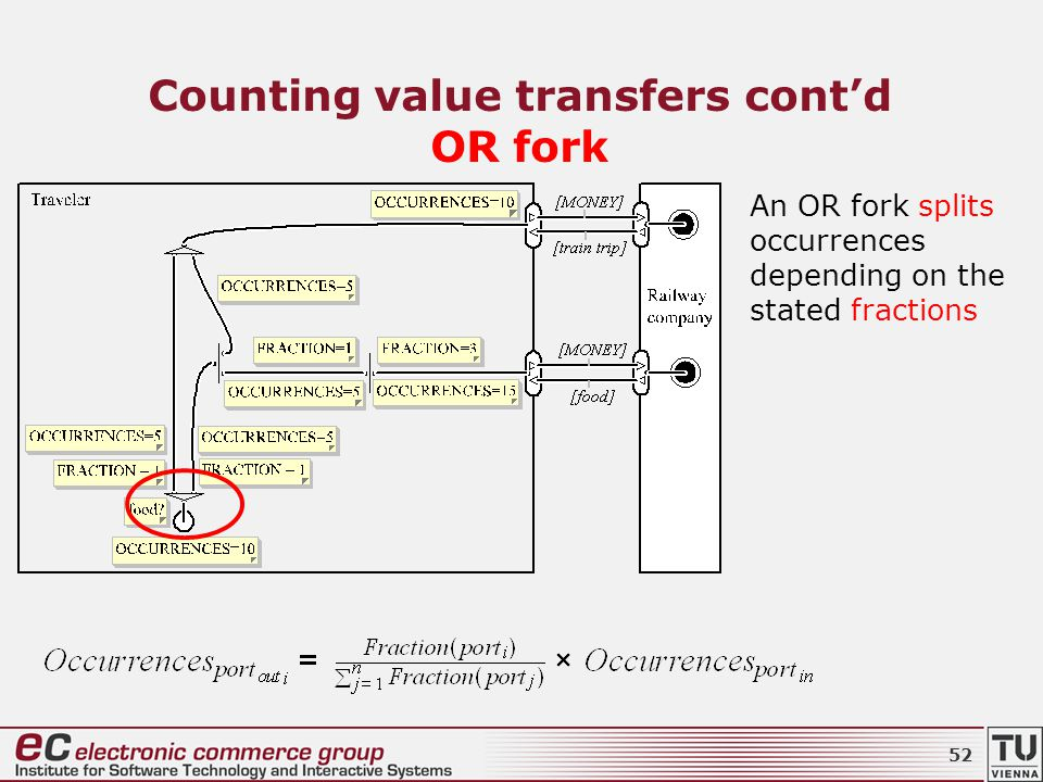 Counting value transfers cont'd OR fork An OR fork splits occurrences depending on the stated fractions 52