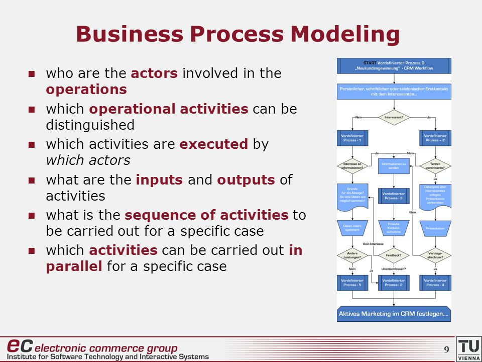 Business Process Modeling who are the actors involved in the operations which operational activities can be distinguished which activities are executed by which actors what are the inputs and outputs of activities what is the sequence of activities to be carried out for a specific case which activities can be carried out in parallel for a specific case 9