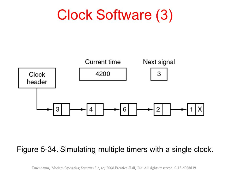 Figure 5-34. Simulating multiple timers with a single clock. Clock Software (3) Tanenbaum, Modern Operating Systems 3 e, (c) 2008 Prentice-Hall, Inc.