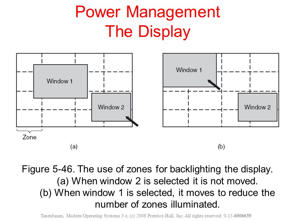 Figure 5-46. The use of zones for backlighting the display. (a) When window 2 is selected it is not moved. (b) When window 1 is selected, it moves to