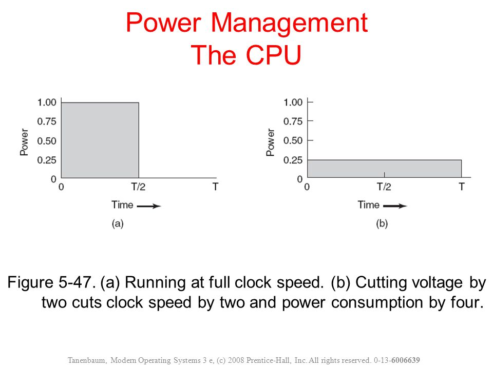 Figure 5-47. (a) Running at full clock speed. (b) Cutting voltage by two cuts clock speed by two and power consumption by four. Power Management The C
