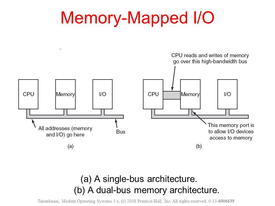 (a) A single-bus architecture. (b) A dual-bus memory architecture. Memory-Mapped I/O Tanenbaum, Modern Operating Systems 3 e, (c) 2008 Prentice-Hall,