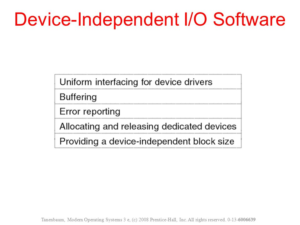 Device-Independent I/O Software Tanenbaum, Modern Operating Systems 3 e, (c) 2008 Prentice-Hall, Inc. All rights reserved. 0-13-6006639
