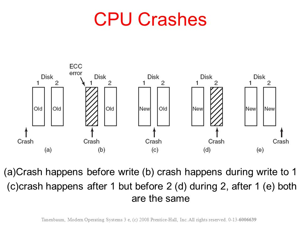(a)Crash happens before write (b) crash happens during write to 1 (c)crash happens after 1 but before 2 (d) during 2, after 1 (e) both are the same CP