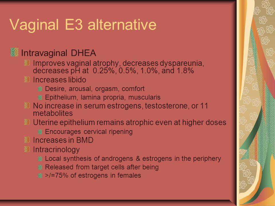 Vaginal E3 alternative Intravaginal DHEA Improves vaginal atrophy, decreases dyspareunia, decreases pH at 0.25%, 0.5%, 1.0%, and 1.8% Increases libido