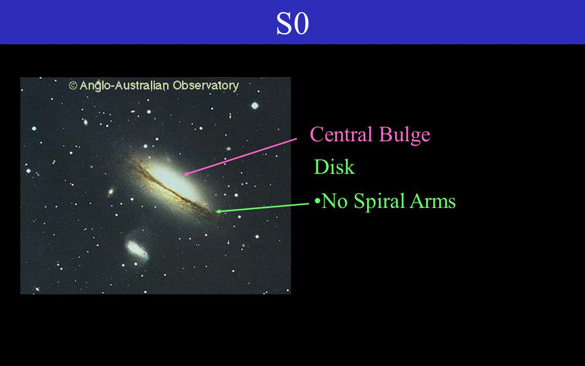 Sa Central Bulge Disk Tight spiral arms
