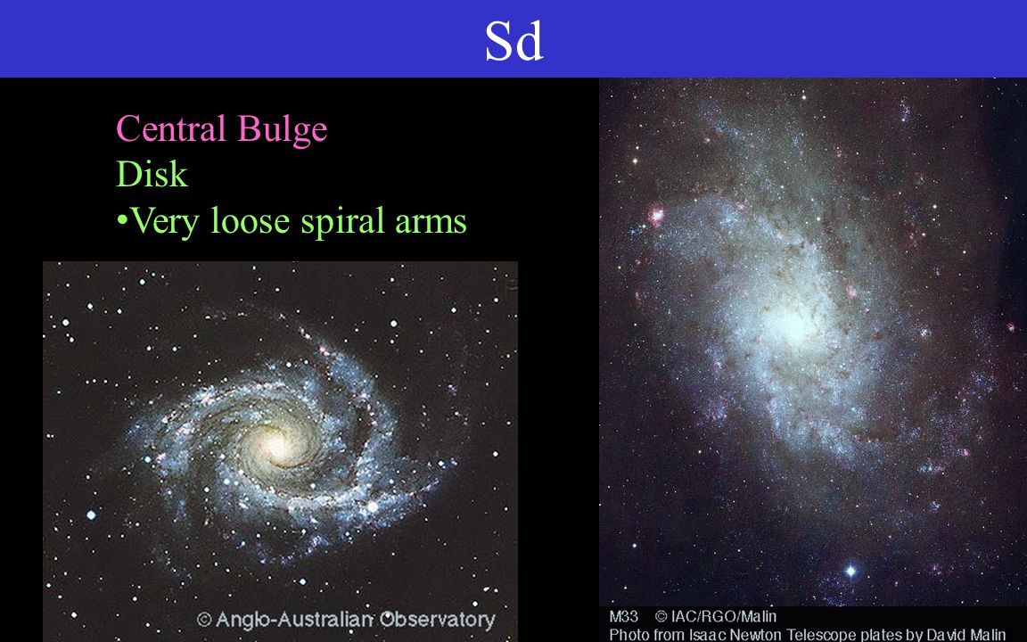 Barred Spirals Like Spirals, but bulge is oblong Central bulge, spiral arms Spiral arms, etc., signs of rotation Young and old stars, gas, dust Classified by amount of arms, and how tight or loose they are SB0 - no distinguishable spiral arms SBa, SBb, SBc, SBd - more spiral arms, and looser Milky Way is probably barred spiral SBb