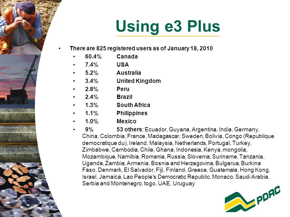 Using e3 Plus There are 825 registered users as of January 18, %Canada 7.4%USA 5.2%Australia 3.4%United Kingdom 2.8%Peru 2.4%Brazil 1.3%South Africa 1.1%Philippines 1.0%Mexico 9%53 others: Ecuador, Guyana, Argentina, India, Germany, China, Colombia, France, Madagascar, Sweden, Bolivia, Congo (Republique democratique du), Ireland, Malaysia, Netherlands, Portugal, Turkey, Zimbabwe, Cambodia, Chile, Ghana, Indonesia, Kenya, mongolia, Mozambique, Namibia, Romania, Russia, Slovenia, Suriname, Tanzania, Uganda, Zambia, Armenia, Bosnia and Herzegovina, Bulgarua, Burkina Faso, Denmark, El Salvador, Fiji, Finland, Greece, Guatemala, Hong Kong, Israel, Jamaica, Lao People s Democratic Republic, Monaco, Saudi Arabia, Serbia and Montenegro, togo, UAE, Uruguay