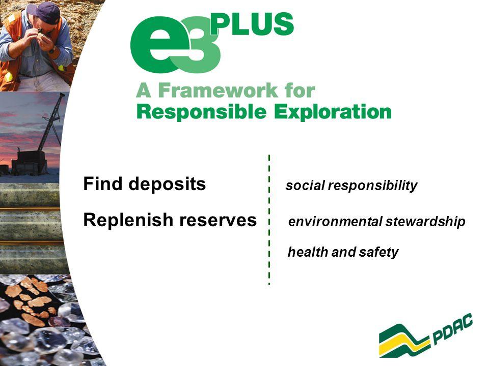  Guidance by members  3 Exploration industry workshops  3 Focus Group meetings Process of Development 2007-2008
