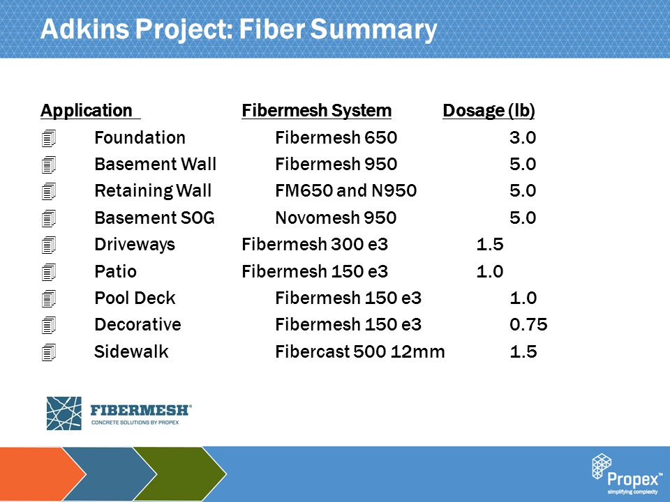 Click to edit Master title style Adkins Project: Fiber Summary ApplicationFibermesh SystemDosage (lb) 4 FoundationFibermesh 6503.0 4 Basement WallFibermesh 9505.0 4 Retaining WallFM650 and N9505.0 4 Basement SOGNovomesh 9505.0 4 DrivewaysFibermesh 300 e31.5 4 PatioFibermesh 150 e31.0 4 Pool DeckFibermesh 150 e31.0 4 Decorative Fibermesh 150 e30.75 4 SidewalkFibercast 500 12mm1.5