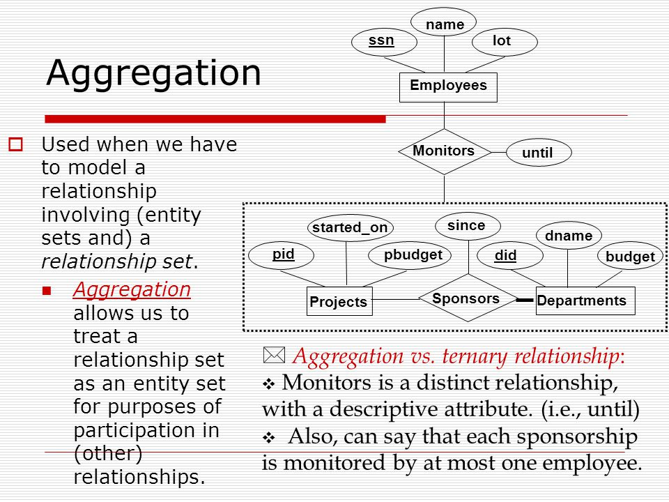 Aggregation  Used when we have to model a relationship involving (entity sets and) a relationship set.