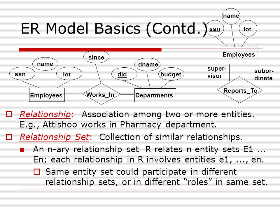 ER Model Basics (Contd.)  Relationship: Association among two or more entities.