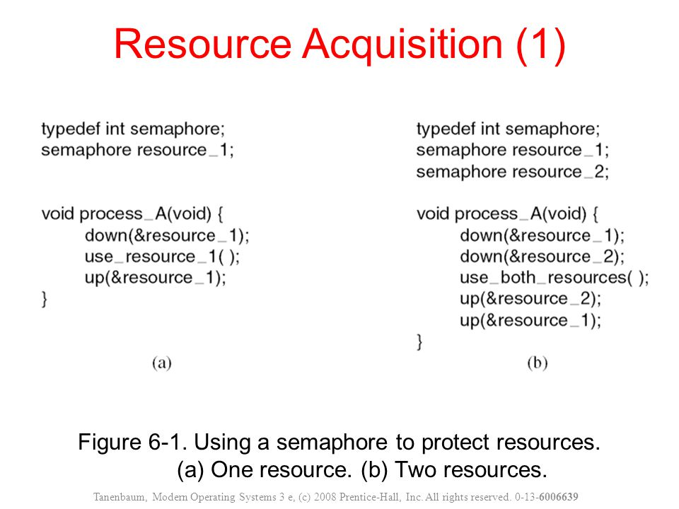 Figure 6-2.(a) Deadlock-free code.