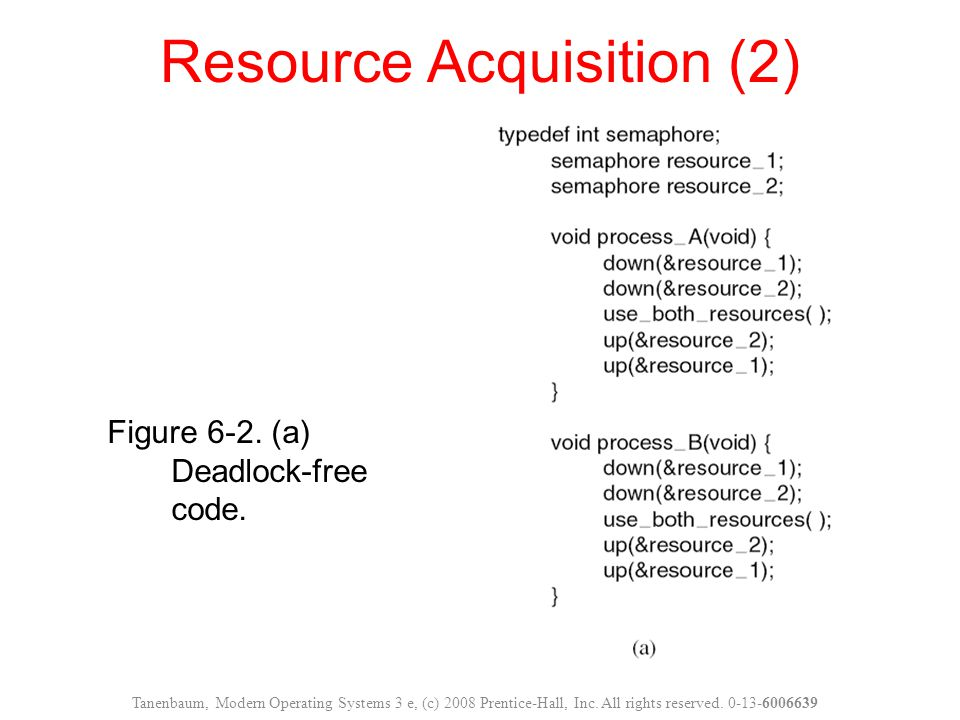 Figure 6-2. (a) Deadlock-free code. Resource Acquisition (2) Tanenbaum, Modern Operating Systems 3 e, (c) 2008 Prentice-Hall, Inc. All rights reserved