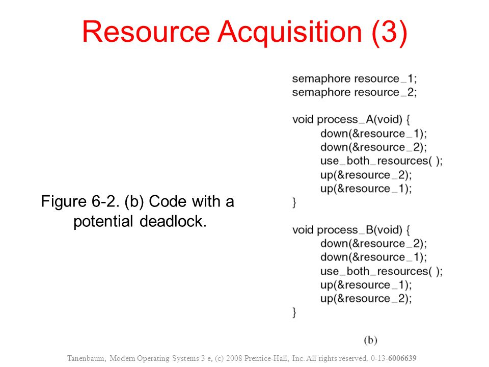 Introduction To Deadlocks Deadlock can be defined formally as follows: A set of processes is deadlocked if each process in the set is waiting for an event that only another process in the set can cause.