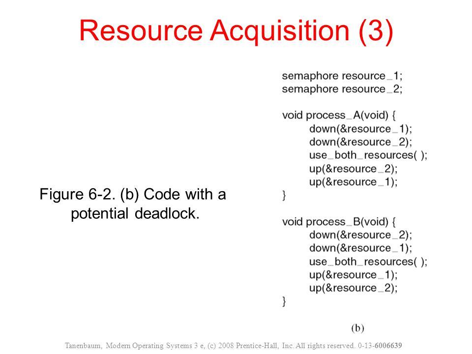 Figure 6-15.A resource deadlock in a network.