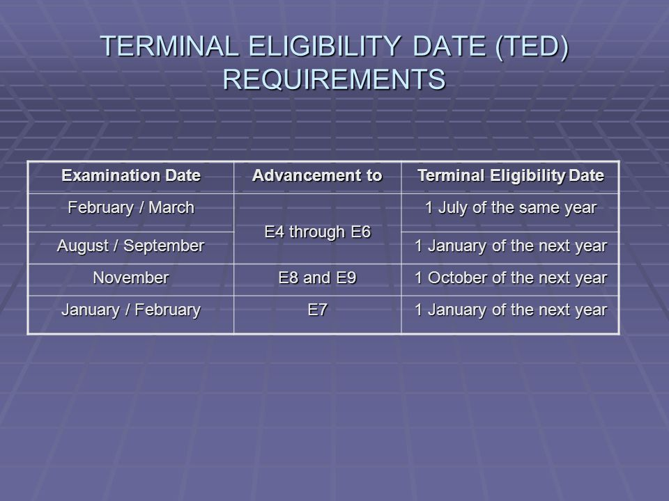 TERMINAL ELIGIBILITY DATE (TED) REQUIREMENTS Examination Date Advancement to Terminal Eligibility Date February / March E4 through E6 1 July of the same year August / September 1 January of the next year November E8 and E9 1 October of the next year January / February E7 1 January of the next year