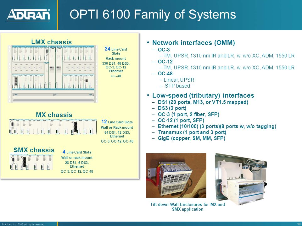 10 ® Adtran, Inc. 2008 All rights reserved OPTI 6100 Family of Systems MX chassis 4 Line Card Slots Wall or rack mount 28 DS1, 6 DS3, Ethernet OC-3, O
