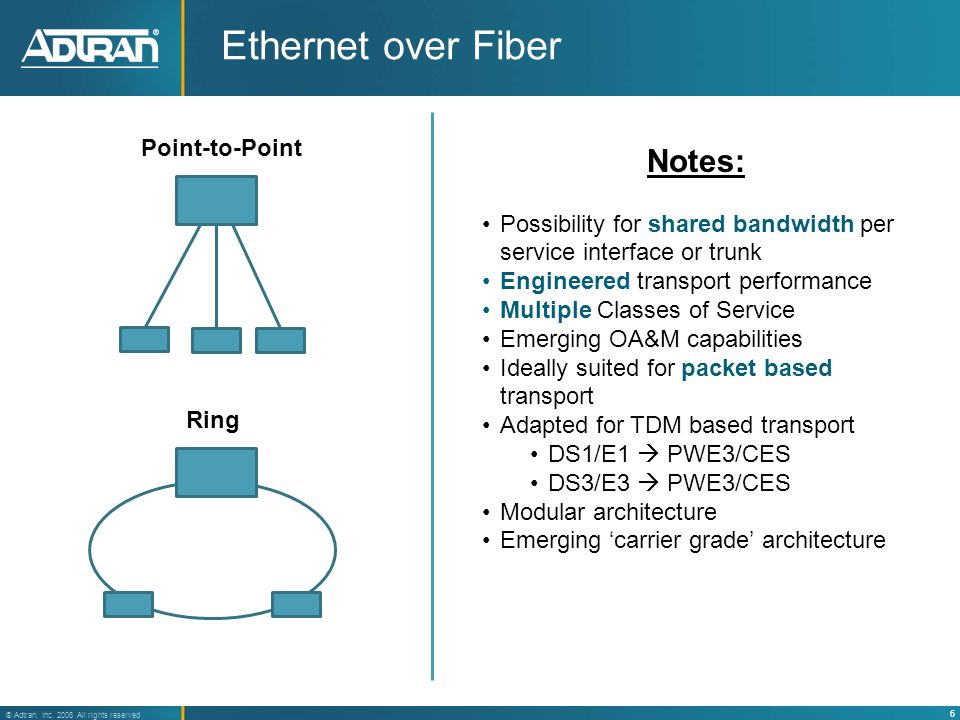 6 ® Adtran, Inc. 2008 All rights reserved Ethernet over Fiber Ring Point-to-Point Notes: Possibility for shared bandwidth per service interface or tru