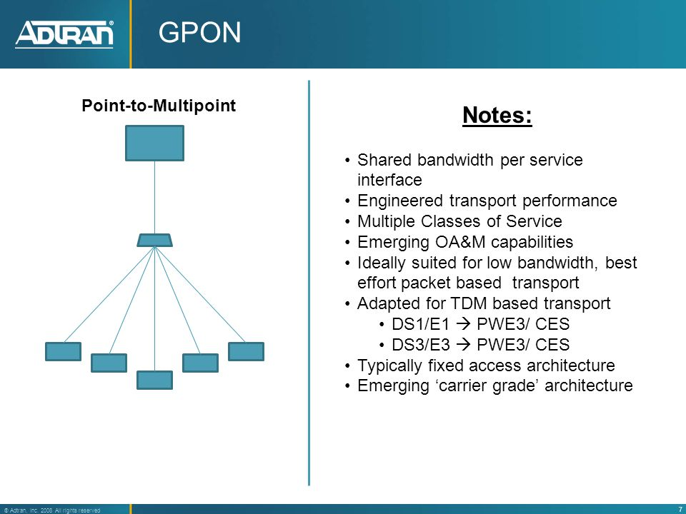 7 ® Adtran, Inc. 2008 All rights reserved GPON Point-to-Multipoint Notes: Shared bandwidth per service interface Engineered transport performance Mult