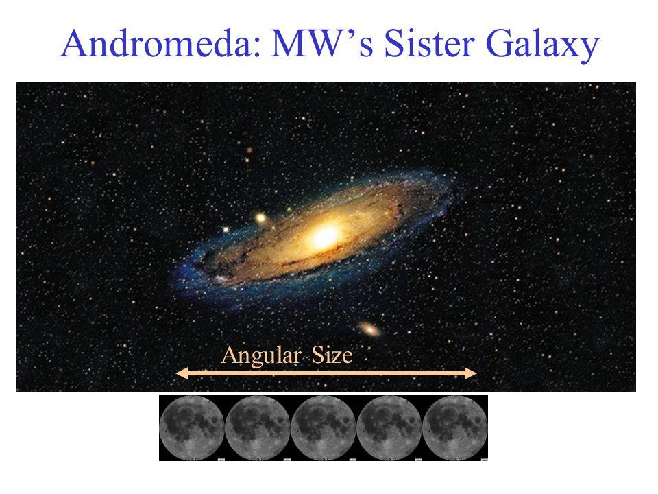 Angular Size Andromeda: MW's Sister Galaxy