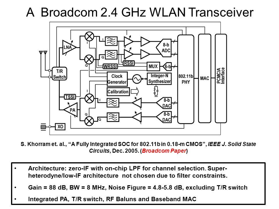 A Broadcom 2.4 GHz WLAN Transceiver S. Khorram et.