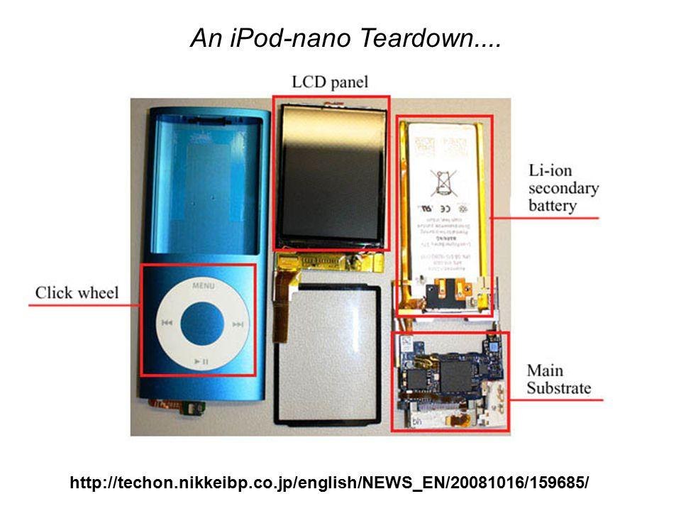 An iPod-nano Teardown.... http://techon.nikkeibp.co.jp/english/NEWS_EN/20081016/159685/