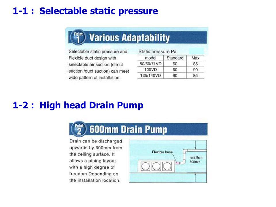 1-1 : Selectable static pressure 1-2 : High head Drain Pump