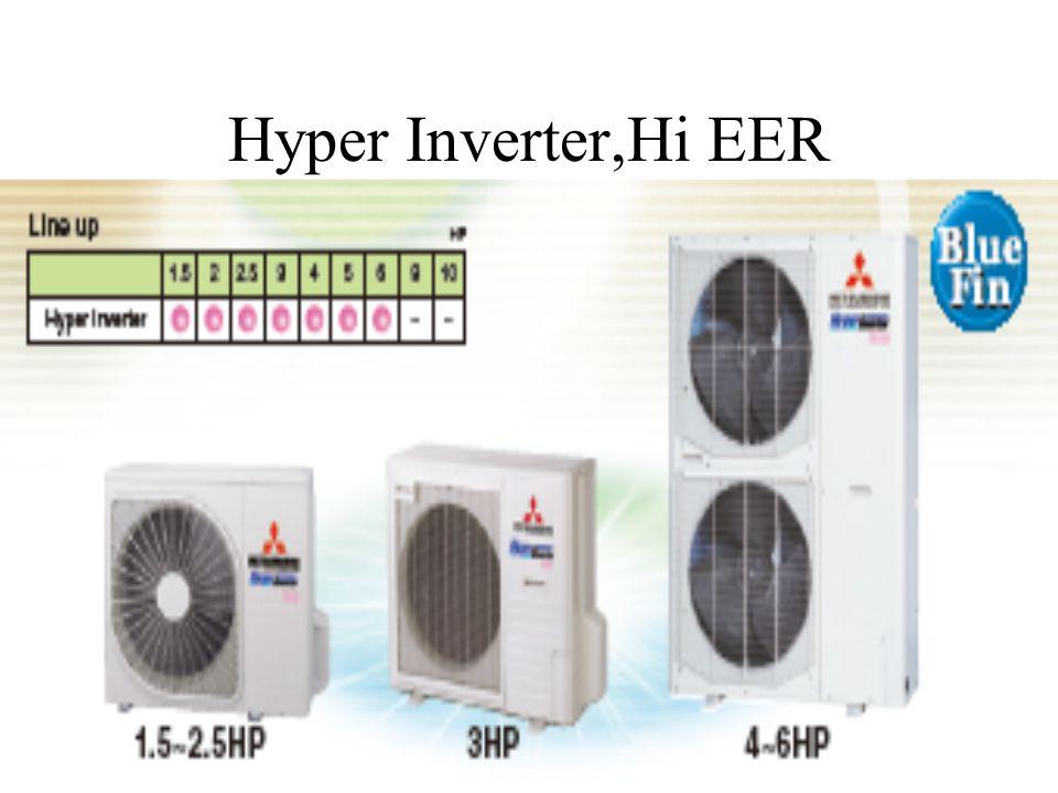 Hyper Inverter,Hi EER