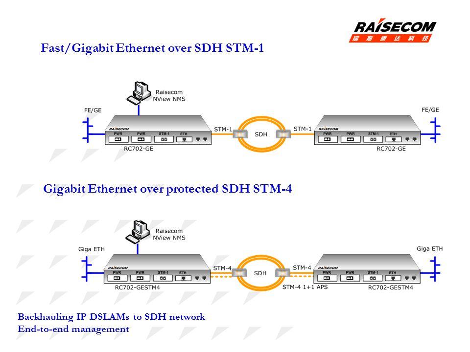 Fast/Gigabit Ethernet over SDH STM-1 Backhauling IP DSLAMs to SDH network End-to-end management Gigabit Ethernet over protected SDH STM-4