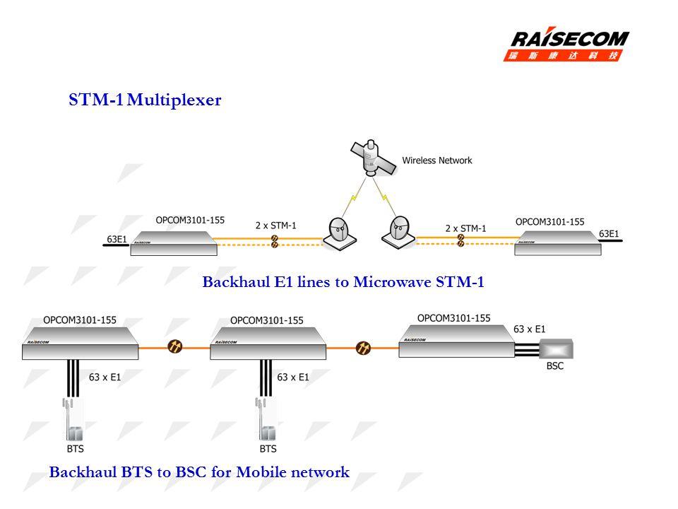 STM-1 Multiplexer Backhaul E1 lines to Microwave STM-1 Backhaul BTS to BSC for Mobile network