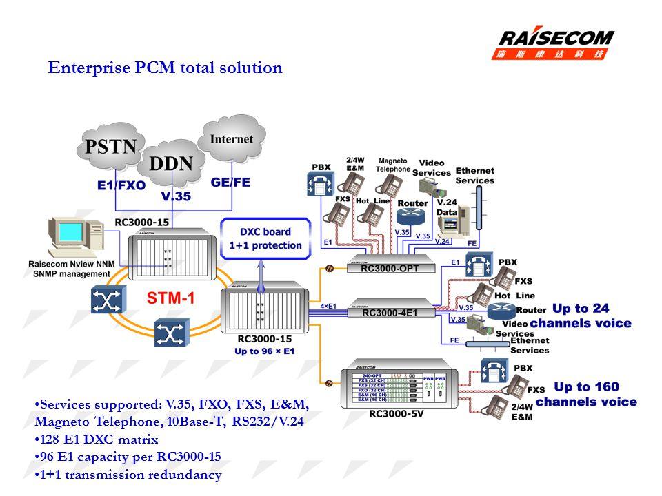 Services supported: V.35, FXO, FXS, E&M, Magneto Telephone, 10Base-T, RS232/V.24 128 E1 DXC matrix 96 E1 capacity per RC3000-15 1+1 transmission redundancy Enterprise PCM total solution
