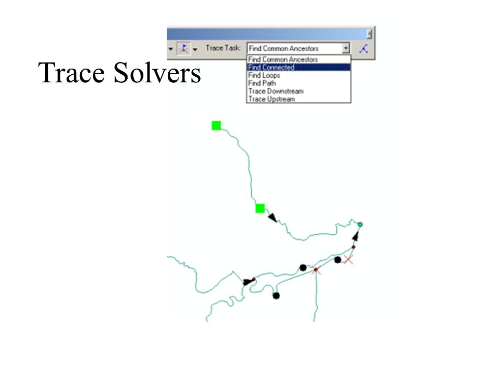 Trace Solvers