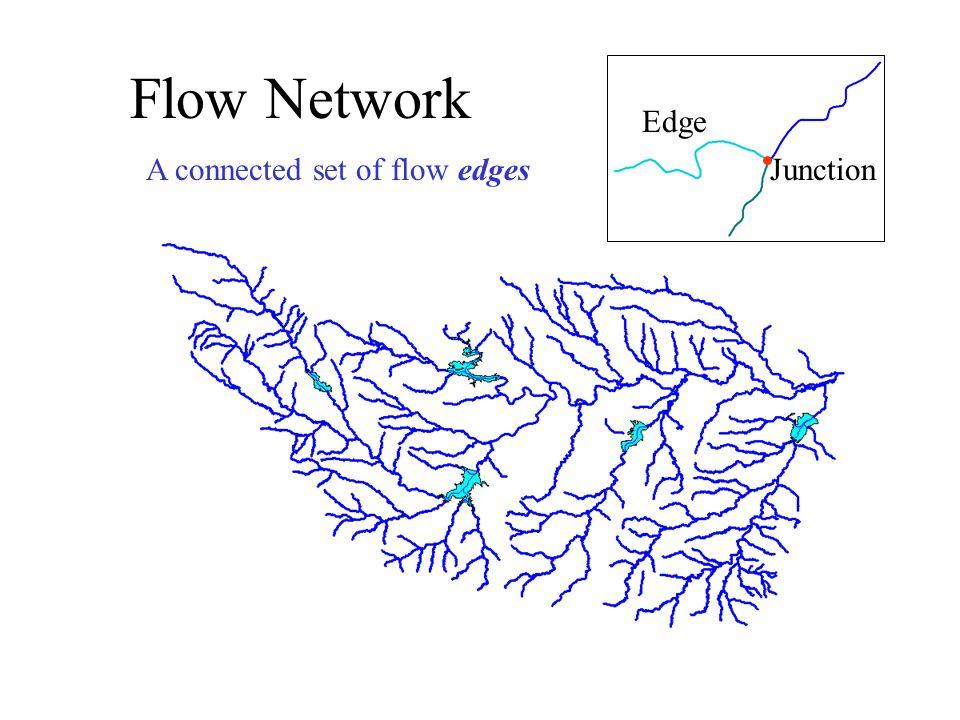 Flow Network A connected set of flow edges Edge Junction