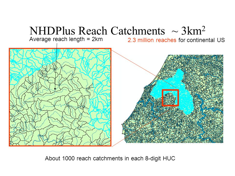 NHDPlus Reach Catchments ~ 3km 2 About 1000 reach catchments in each 8-digit HUC Average reach length = 2km 2.3 million reaches for continental US