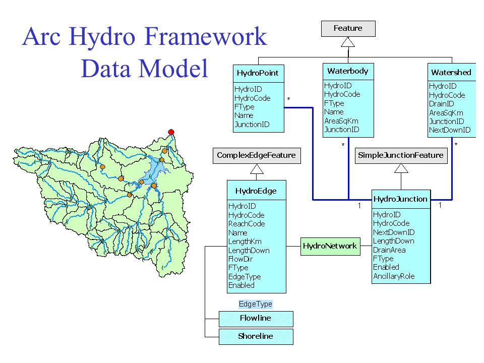 Arc Hydro Framework Data Model