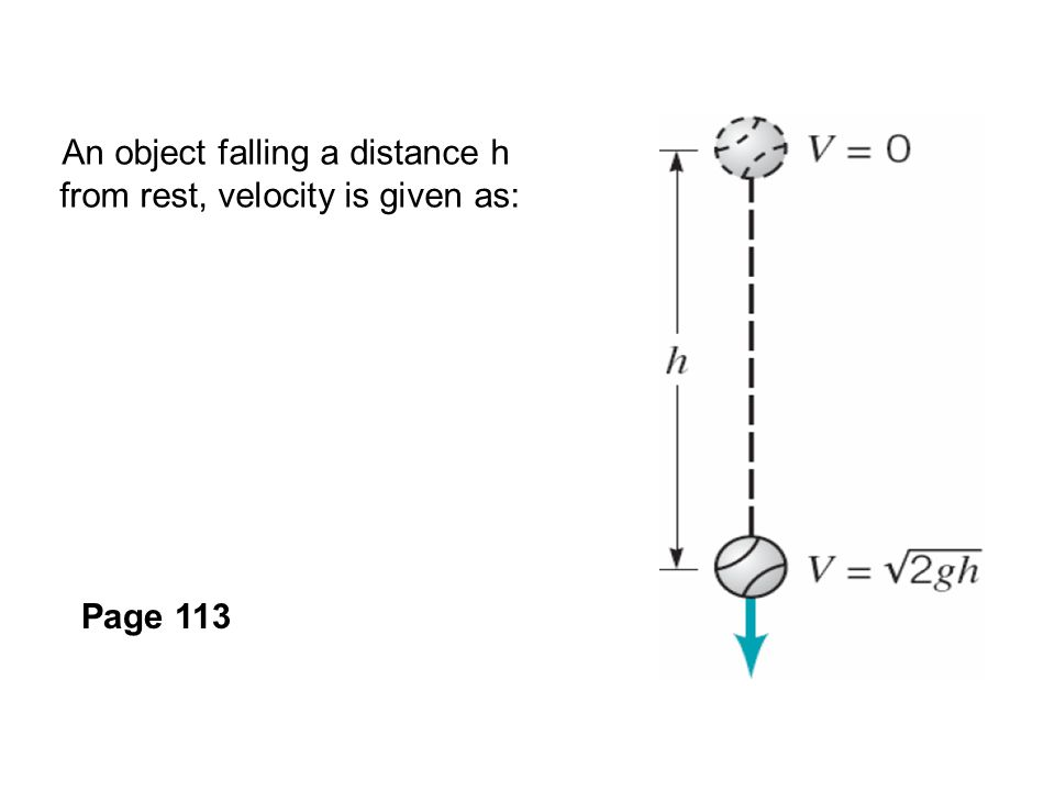 An object falling a distance h from rest, velocity is given as: Page 113