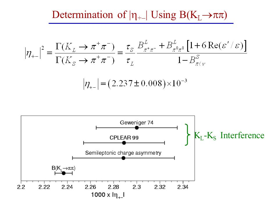 Determination of |  +  | Using B(K L  ) K L -K S Interference