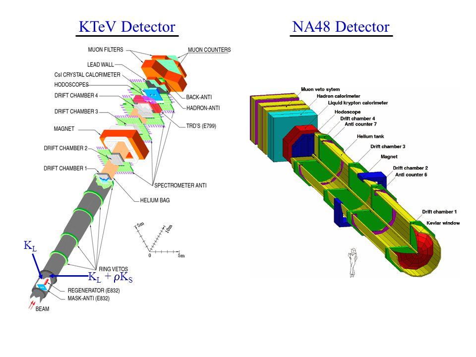 KTeV Detector K L +  K S KLKL NA48 Detector