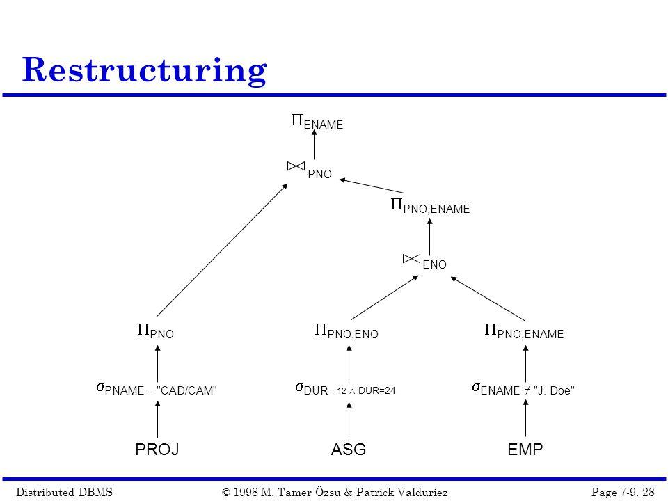 Distributed DBMSPage 7-9. 28© 1998 M. Tamer Özsu & Patrick Valduriez EMP  ENAME  ENAME ≠ J.