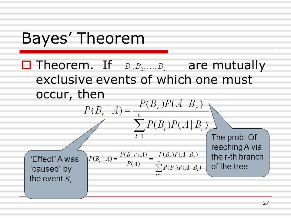 27 Bayes' Theorem  Theorem.