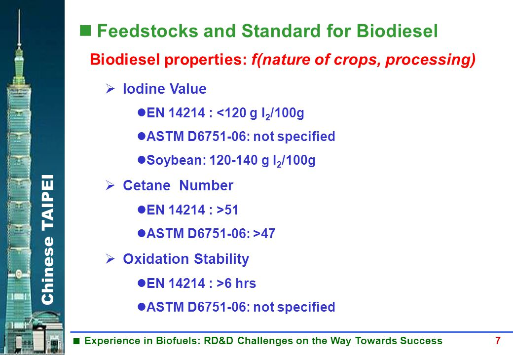 Chinese TAIPEI  Experience in Biofuels: RD&D Challenges on the Way Towards Success 7 Feedstocks and Standard for Biodiesel  Iodine Value EN 14214 :