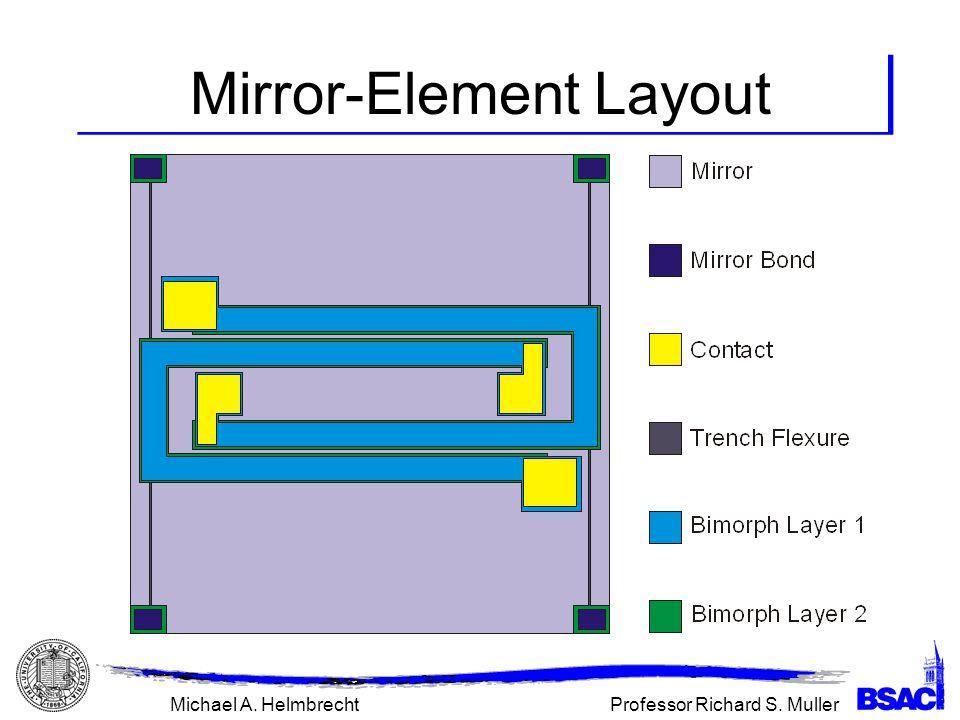 Professor Richard S. MullerMichael A. Helmbrecht Mirror-Element Layout