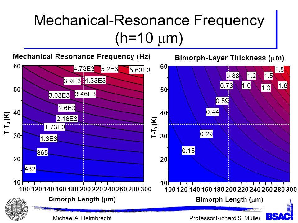 Professor Richard S. MullerMichael A. Helmbrecht Mechanical-Resonance Frequency (h=10  m) T-T (K)
