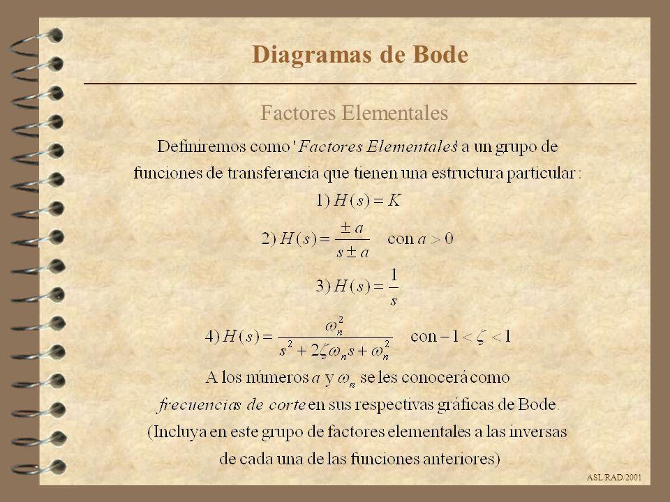 Factores Elementales ASL/RAD/2001 Diagramas de Bode